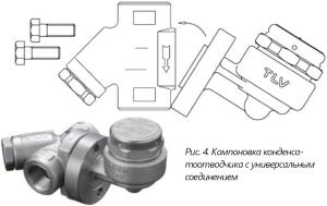 ООО «Паровые системы», Гилепп П. А. Применение конденсатоотводчиков - Изображение