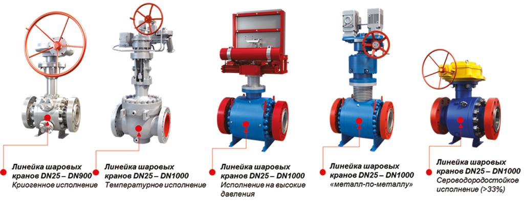 Опыт создания новейшего производства от Уральского завода специального арматуростроения - Изображение
